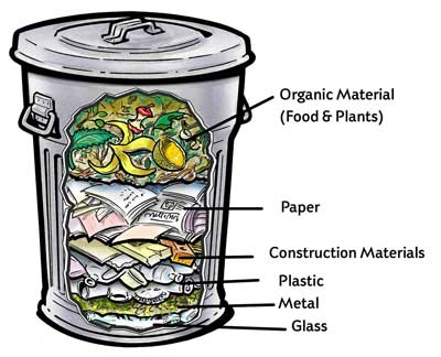 garbage can layers